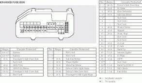 2008 dodge ram 3500 fuse box diagram 2008 wiring diagrams 2002 dodge ram 1500 wiring diagram at 06 Dodge Ram Wiring Diagram