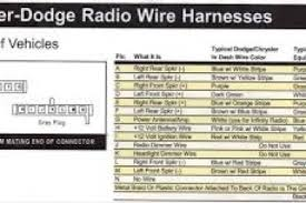2005 dodge ram wiring diagram stereo 4k wallpapers Dodge Ram 2500 Wiring Diagram at 2009 Dodge Ram Stereo Wiring Schematic