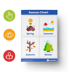 Season Chart Learning From The Changing Seasons Foundations