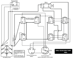 ez go golf cart wiring wiring diagram mega