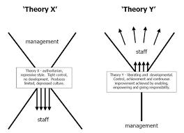 Реферат Теория Х y Д МакГрегора ru  пока административный персонал будет использоваться как служба высшего управления для контроля линейного персонала что требуется согласно Теории x