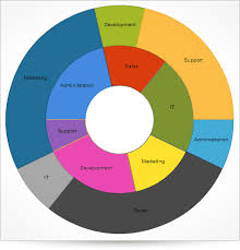 Doughnut Chart Express Your Data With Multiple Series Using