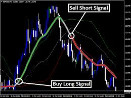 Rainbow Charts Indicator Forex Quantum Rainbow Indicator Fx King System Trade Off