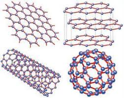 El grafeno y sus aplicaciones en la construcción o arquitectura