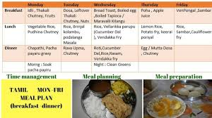 Weekly Food Menu Chart Mon Fri Meal Plan Tamil Breakfast Dinner Weekly Menu Plan Tamil Food Routine Time Management