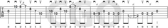 Country Guitar Scales Chart Tony Rice Style Country Guitar Online