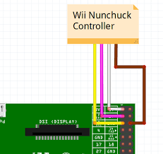 using a wii nunchuck to control python turtle an example of the wiring pinout