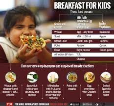 Kids Diet Plan Here Is A Healthy Diet Plan Your Kids Should