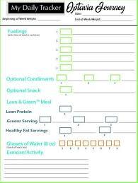 Optavia Quick Guide Cheat Sheet
