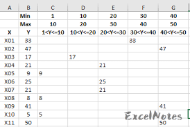 Excel Chart Change Color Based On Value How To Change Bar Chart Color Based On Value Excelnotes