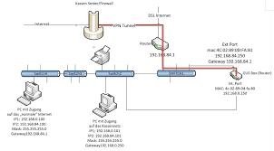 bass guitar pickup wiring diagram two wiring library wiring diagram humbucker valid wiring diagram for a guitar 2 of guitar wiring diagrams 2