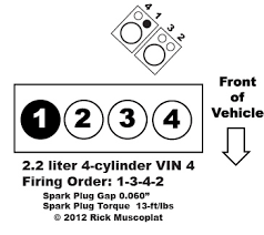 2 2 4 cylinder vin 4 firing order ricks auto repair advice 2 2l engine vin 4 4 cylinder cavalier sunfire firing order
