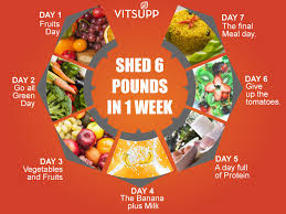 Fruit And Vegetable Diet Chart For Weight Loss Gm Diet Plan For Weight Loss In Just 7 Days Vitsupp