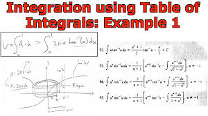 Integration Chart Calculus Integration Using Tables Of Integrals Example 1