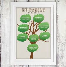 new family tree personalised poster