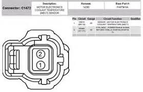 similiar 1992 buick roadmaster fuse box keywords buick regal fuse box diagram on 1992 buick roadmaster fuse box