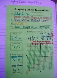 graphing inequalities interactive notebook entry