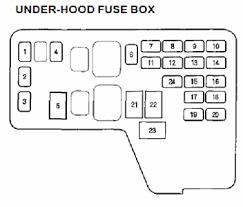 1996 honda accord fuse box diagram 42437d1243463406 91 5 27 09 fuses honda accord fuse box diagram 2004 1996 honda accord fuse box diagram 1996 honda accord fuse box diagram clifford224 530 photos heavenly
