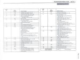Bmw X3 Fuse Chart Bmw X3 Fuses Ombanat Com