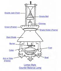 30 best lamp parts images on electric chandeliers and pertaining to attractive household chandelier fixture parts plan