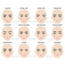 eye shape chart different eye shapes for proper makeup application makeuptutorials com