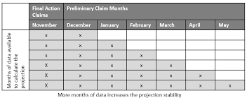 Months Of The Year Chart Book Months Of Data Table Png Chartbook