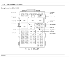 Fuse Diagram For 2000 Ford Explorer 2000 Ford Explorer Fuse Locations