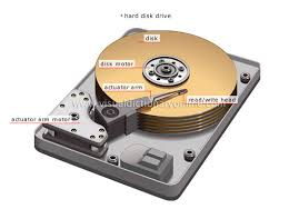 data storage devices communications office automation data storage devices 2