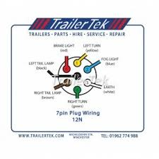 n trailer socket wiring diagram wiring diagram 12s trailer socket wiring diagram and schematic