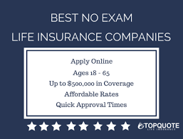 Motorists RealTime Term Life Insurance 40 Minute No Exam Approval Amazing Life Insurance Quotes No Exam