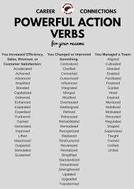 Active Verbs Active Resume Verbs Mycareukco 2