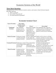 Types Of Economic Systems Chart File