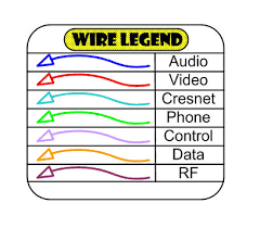 visio wiring diagram stencils wiring diagram and hernes wiring diagram shapes for visio schematics and diagrams