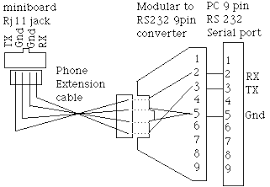 serialcable gif serial cable pinout diagram