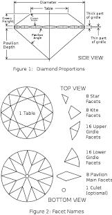 Buyers Guide The Diamond Bank