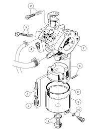 kawasaki fe290d parts diagram tools and programs kawasaki fe290d parts diagram