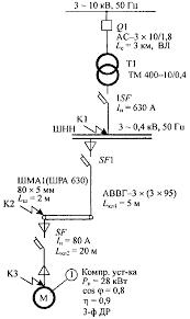 ЭСН и ЭО механического цеха