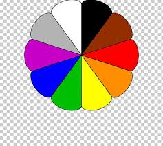 Colour Wheel Chart Colors Color Wheel Primary Color Yellow Red Png Clipart Area