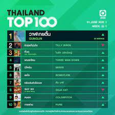 10 อันดับเพลงฮิต Thailand TOP100 by JOOX ประจำวันที่ 1 มิถุนายน 2563 –  DUDEPLACE