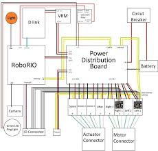 wiring diagrams trailer wiring diagram with electric brakes rv electrical system design at Rv Wiring Schematic