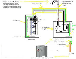 will 4 4 2 aluminum wire work for the service entry from the meter circuit breaker panel wiring diagram pdf at Service Box Wiring