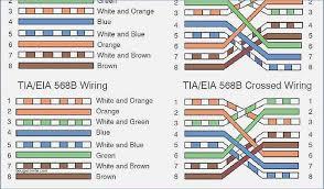 568a wiring diagram bioart me Cat 5 Termination Diagram wiring diagram new cat 5 568b diagram wiring diagrams wiring