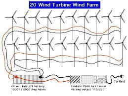 wiring diagram for trailer brakes wind turbine farm and solar wind turbine generator wiring diagram wiring diagram for trailer brakes wind turbine farm and solar generator to battery schematic diagrams turbines