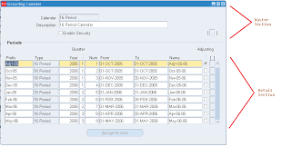Chart Of Accounts In Oracle Apps R12 Query Data Loader Export Data From Oracle Ebs Forms