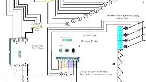 100 Amp Wire Quenched Info