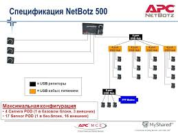 apc ap9512tblk wiring diagram apc wiring diagrams apc ap9512tblk wiring diagram apc printable wiring diagrams critical power cooling
