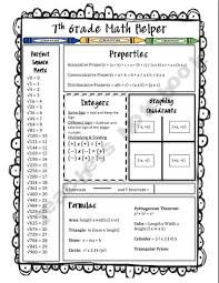 best math helper ideas math fractions math  math helper for the math geeks