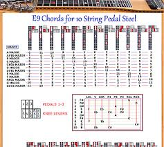 E9 Chord Chart For 10 String Pedal Steel Guitar 8 95
