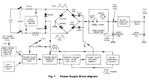 circuit diagram of full wave bridge rectifier the wiring diagram circuit diagram of full wave bridge rectifier vidim wiring diagram circuit diagram
