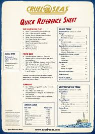Refference Sheet Cruel Seas Quick Reference Sheet Warlord Games
